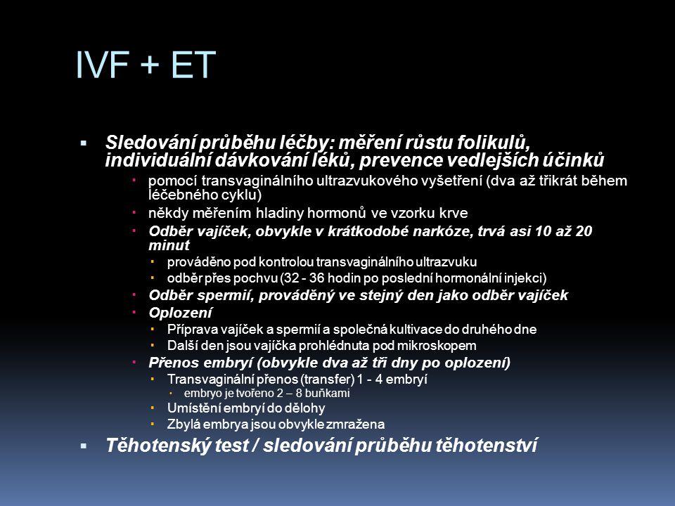 IVF + ET Sledování průběhu léčby: měření růstu folikulů, individuální dávkování léků, prevence vedlejších účinků.