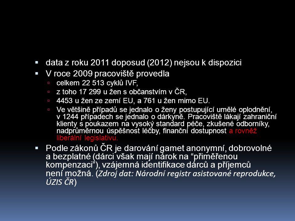 data z roku 2011 doposud (2012) nejsou k dispozici