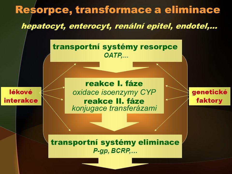 transportní systémy resorpce transportní systémy eliminace