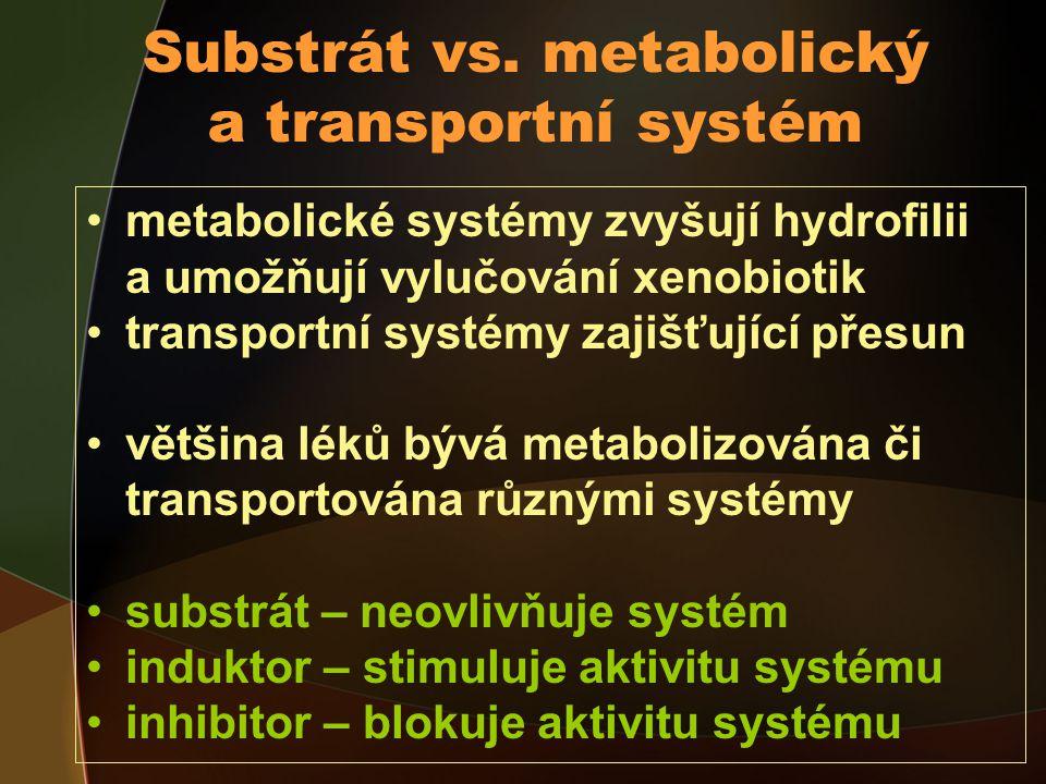 Substrát vs. metabolický a transportní systém