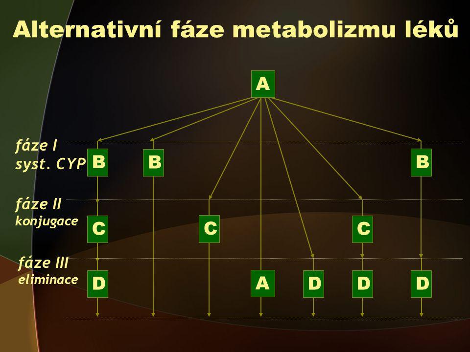 Alternativní fáze metabolizmu léků