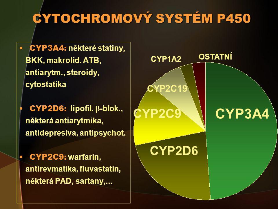 CYP3A4 CYTOCHROMOVÝ SYSTÉM P450 CYP2C9 CYP2D6 CYP2C19