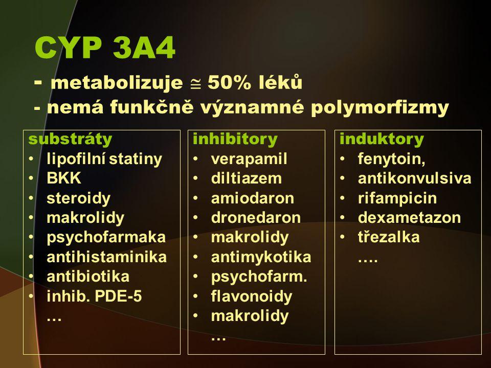 CYP 3A4 - metabolizuje  50% léků - nemá funkčně významné polymorfizmy