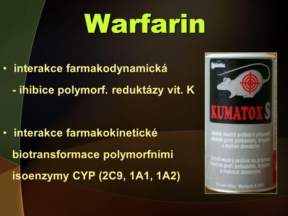 Warfarin interakce farmakodynamická