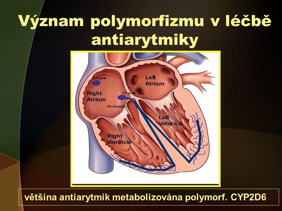 Význam polymorfizmu v léčbě antiarytmiky