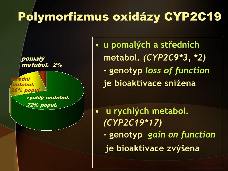 Polymorfizmus oxidázy CYP2C19