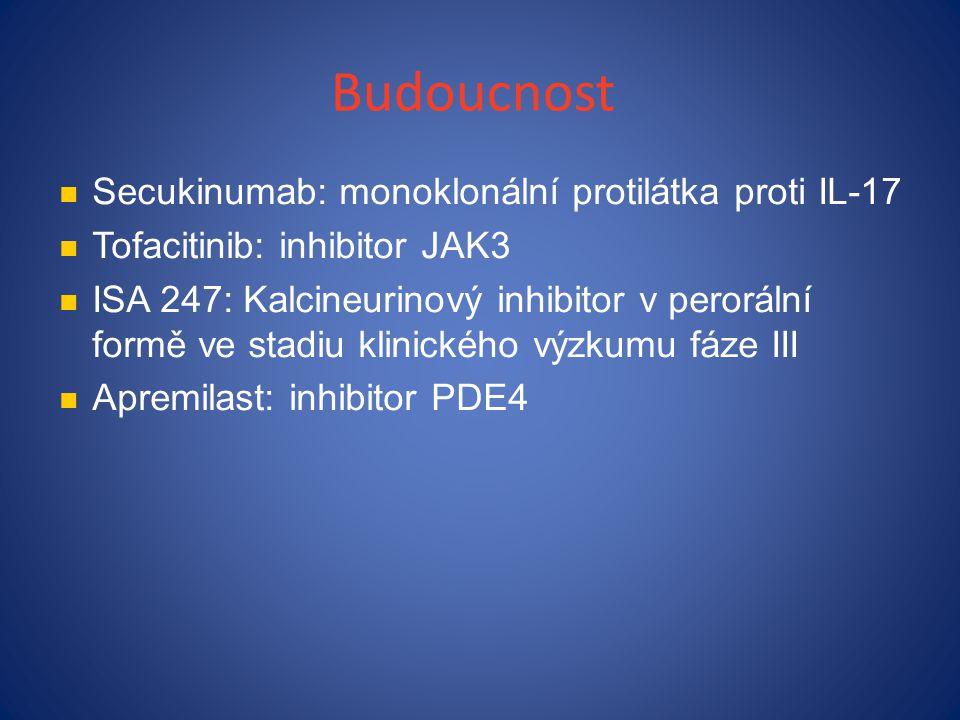 Budoucnost Secukinumab: monoklonální protilátka proti IL-17