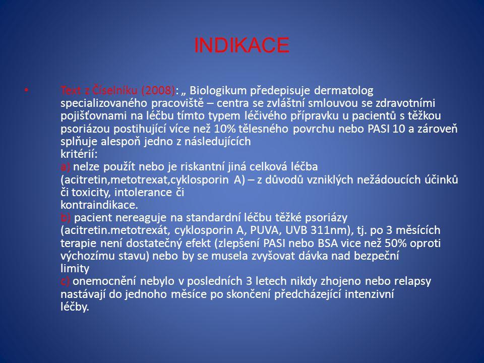 INDIKACE