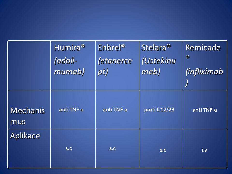 Humira® (adali- mumab) Enbrel® (etanerce pt) Stelara®
