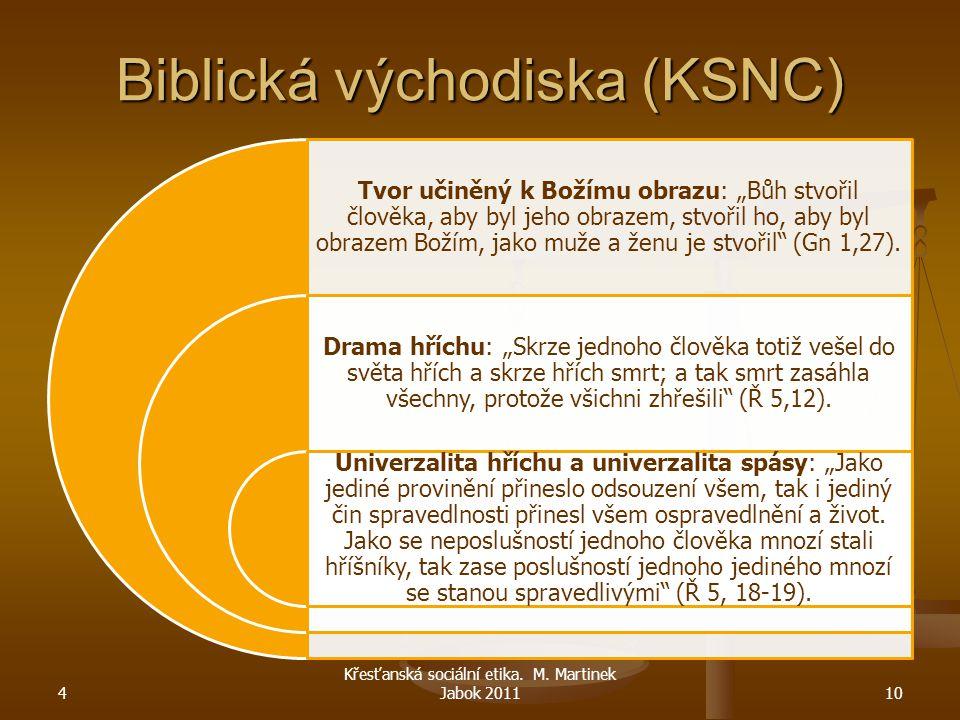 Biblická východiska (KSNC)
