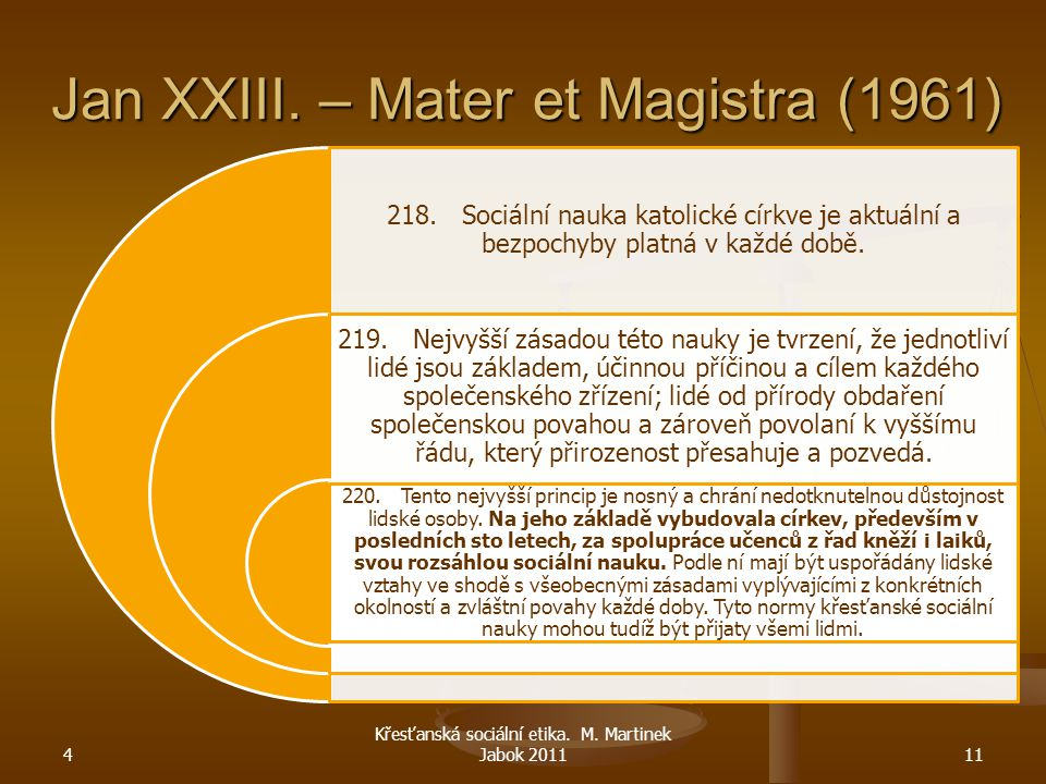Jan XXIII. – Mater et Magistra (1961)