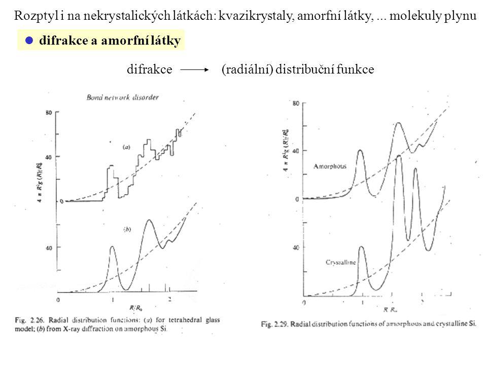 Rozptyl i na nekrystalických látkách: kvazikrystaly, amorfní látky,