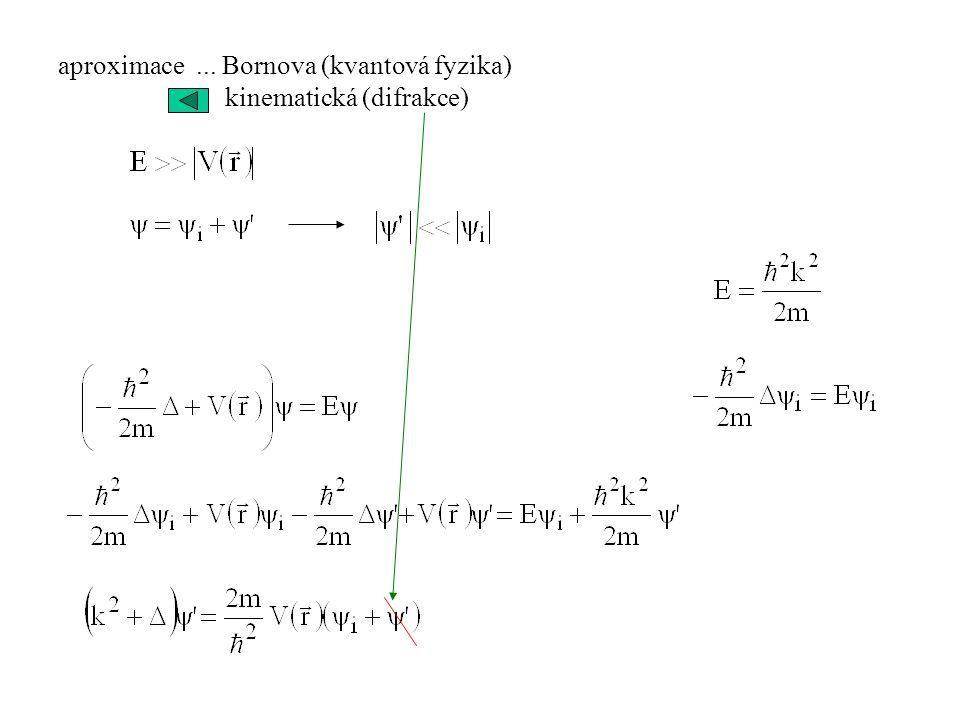 aproximace ... Bornova (kvantová fyzika)