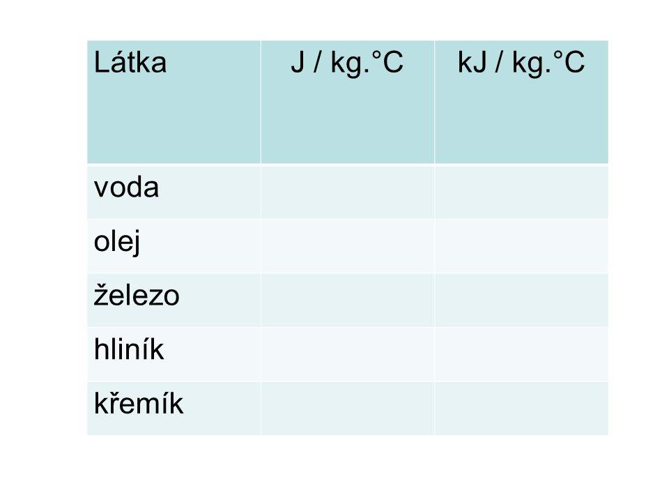 Látka J / kg.°C kJ / kg.°C voda olej železo hliník křemík
