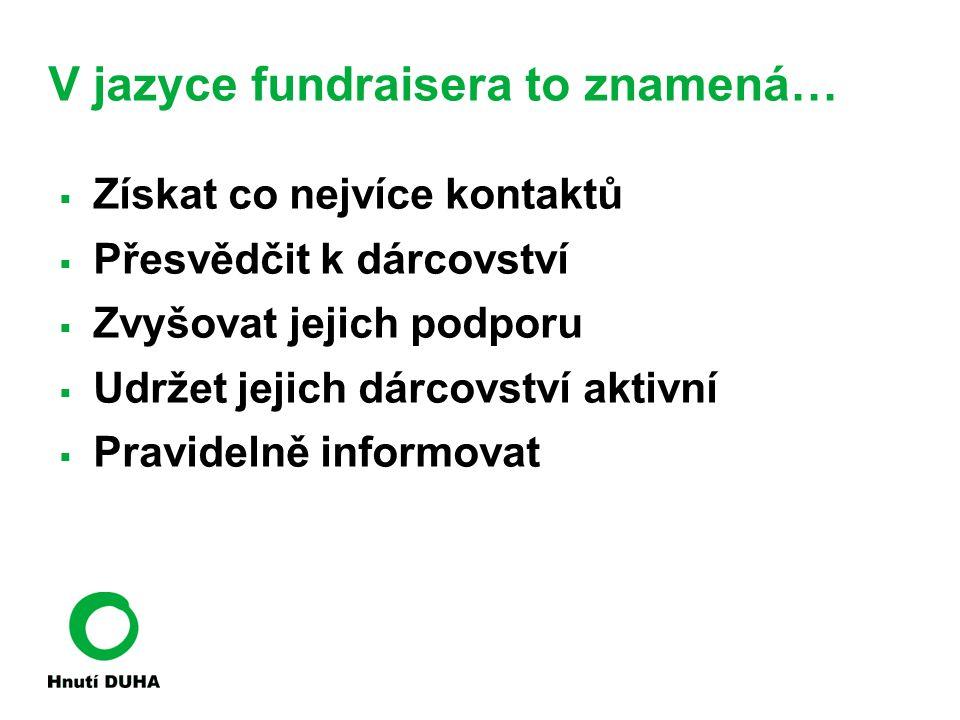 V jazyce fundraisera to znamená…