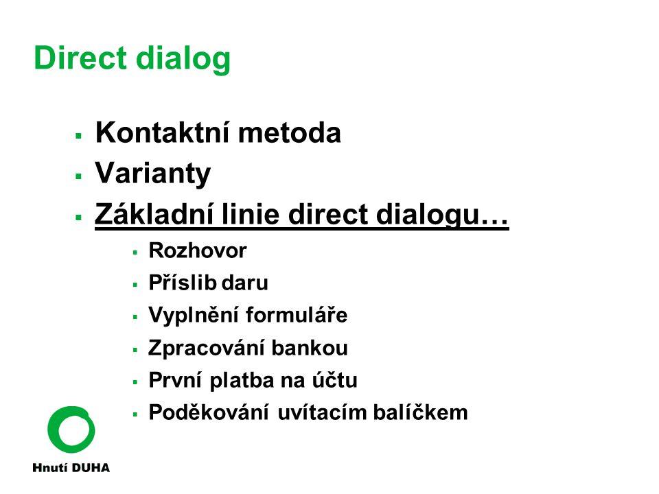Direct dialog Kontaktní metoda Varianty Základní linie direct dialogu…