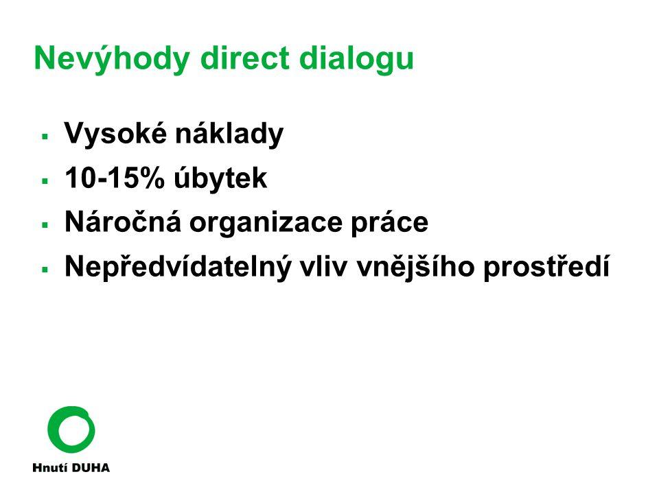 Nevýhody direct dialogu