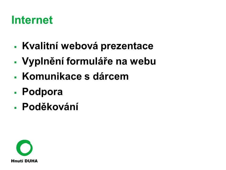 Internet Kvalitní webová prezentace Vyplnění formuláře na webu