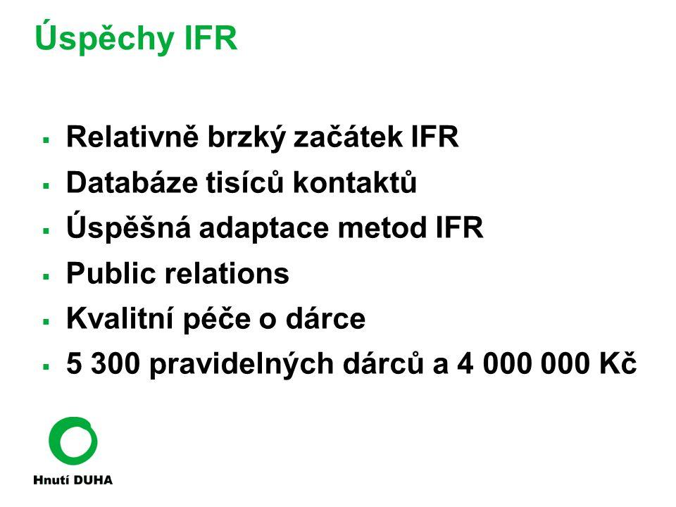 Úspěchy IFR Relativně brzký začátek IFR Databáze tisíců kontaktů
