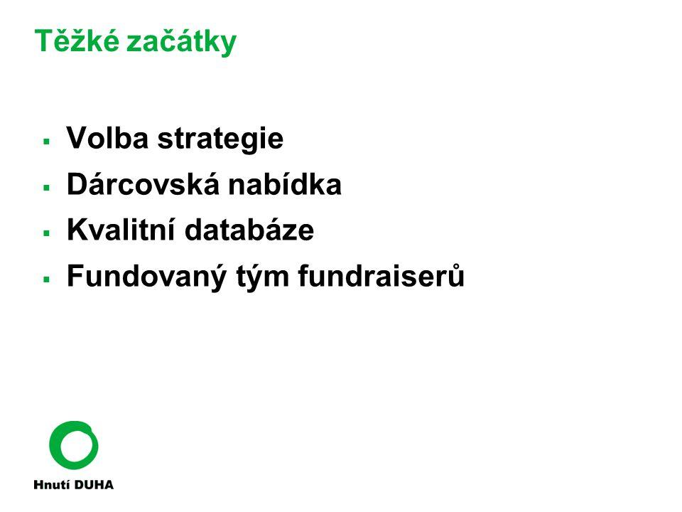 Těžké začátky Volba strategie Dárcovská nabídka Kvalitní databáze Fundovaný tým fundraiserů