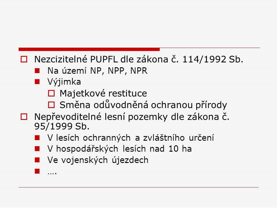 Nezcizitelné PUPFL dle zákona č. 114/1992 Sb.