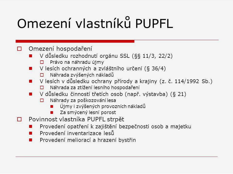 Omezení vlastníků PUPFL