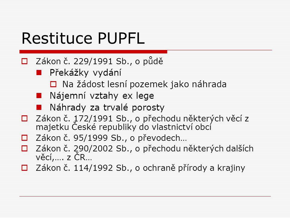 Restituce PUPFL Překážky vydání Nájemní vztahy ex lege