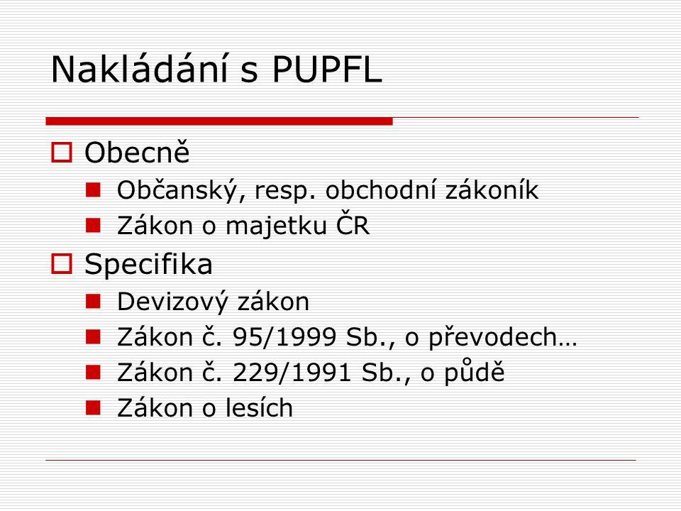 Nakládání s PUPFL Obecně Specifika Občanský, resp. obchodní zákoník