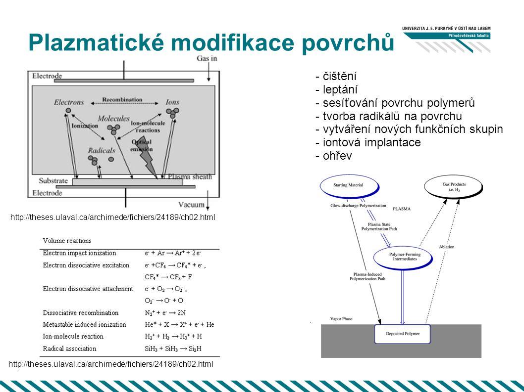 Plazmatické modifikace povrchů