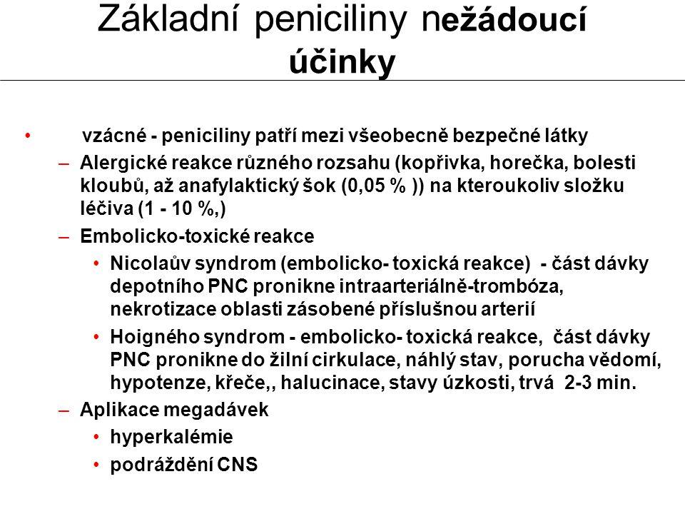 Základní peniciliny nežádoucí účinky