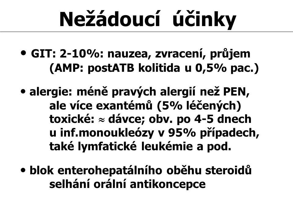 Nežádoucí účinky GIT: 2-10%: nauzea, zvracení, průjem