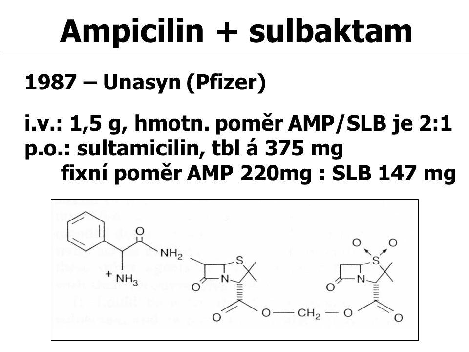 Ampicilin + sulbaktam 1987 – Unasyn (Pfizer)