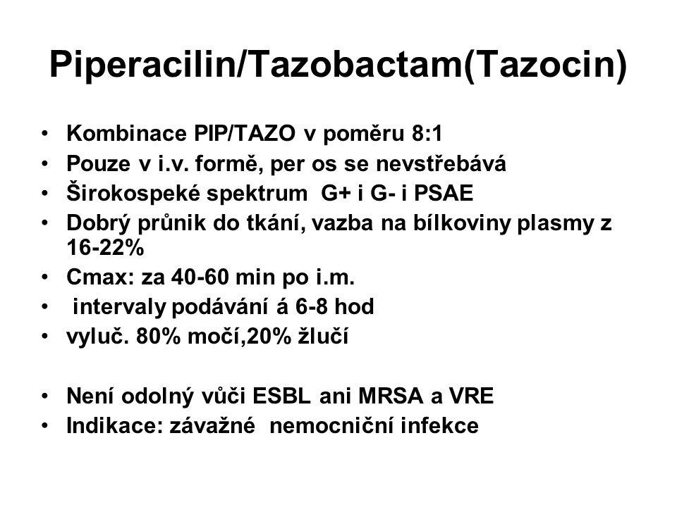 Piperacilin/Tazobactam(Tazocin)