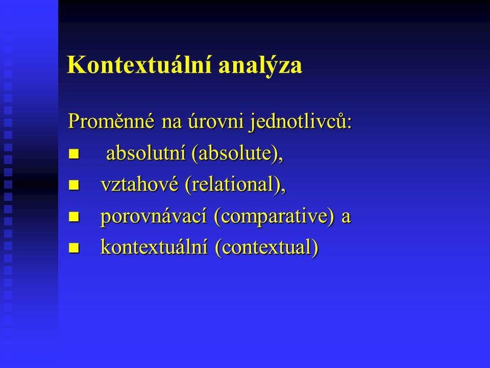 Kontextuální analýza Proměnné na úrovni jednotlivců: