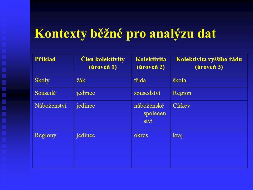 Kontexty běžné pro analýzu dat