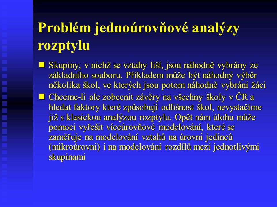 Problém jednoúrovňové analýzy rozptylu
