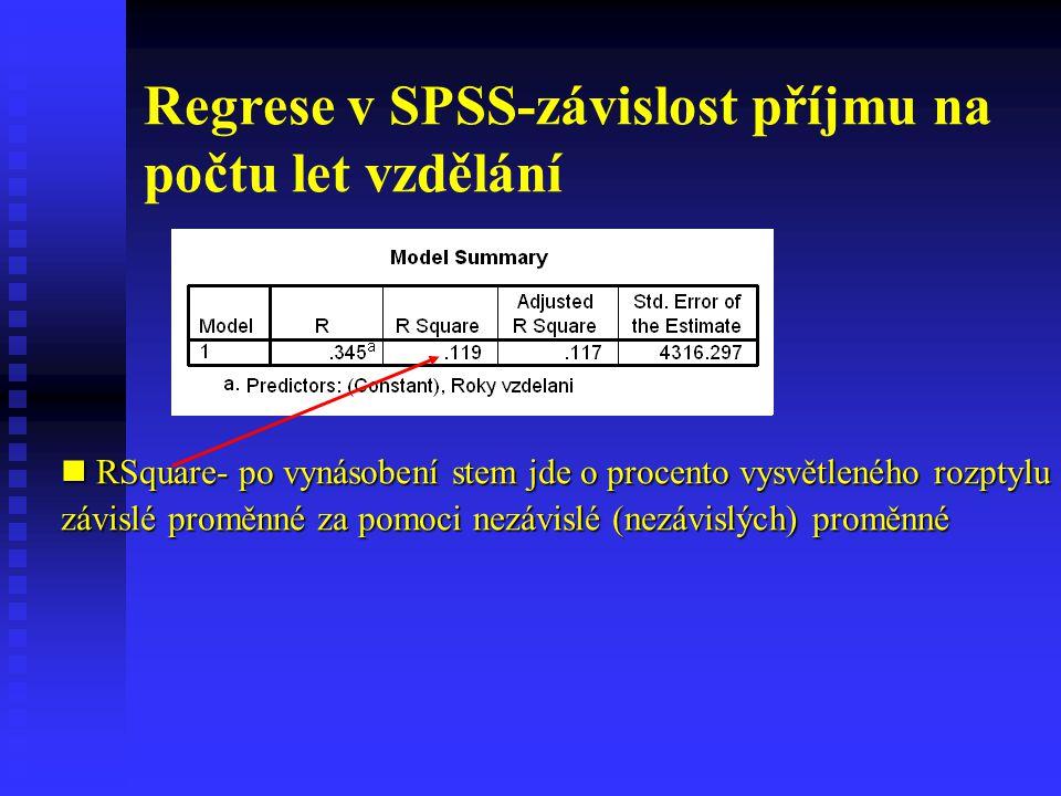 Regrese v SPSS-závislost příjmu na počtu let vzdělání