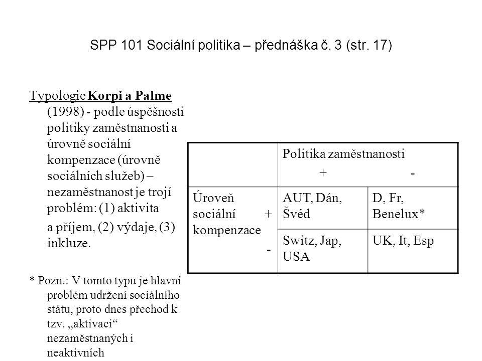 SPP 101 Sociální politika – přednáška č. 3 (str. 17)