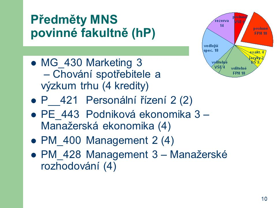 Předměty MNS povinné fakultně (hP)