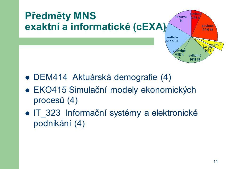 Předměty MNS exaktní a informatické (cEXA)