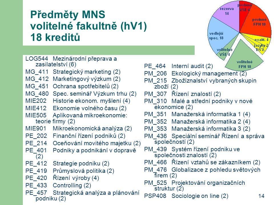 Předměty MNS volitelné fakultně (hV1) 18 kreditů