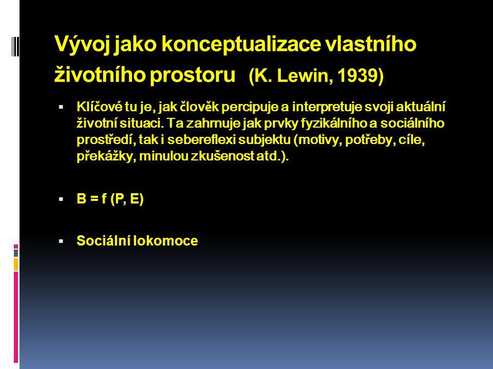 Vývoj jako konceptualizace vlastního životního prostoru (K