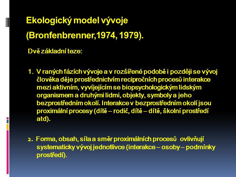 Ekologický model vývoje (Bronfenbrenner,1974, 1979).