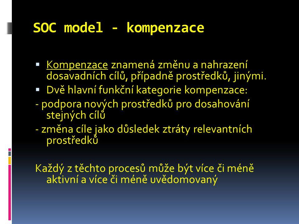 SOC model - kompenzace Kompenzace znamená změnu a nahrazení dosavadních cílů, případně prostředků, jinými.
