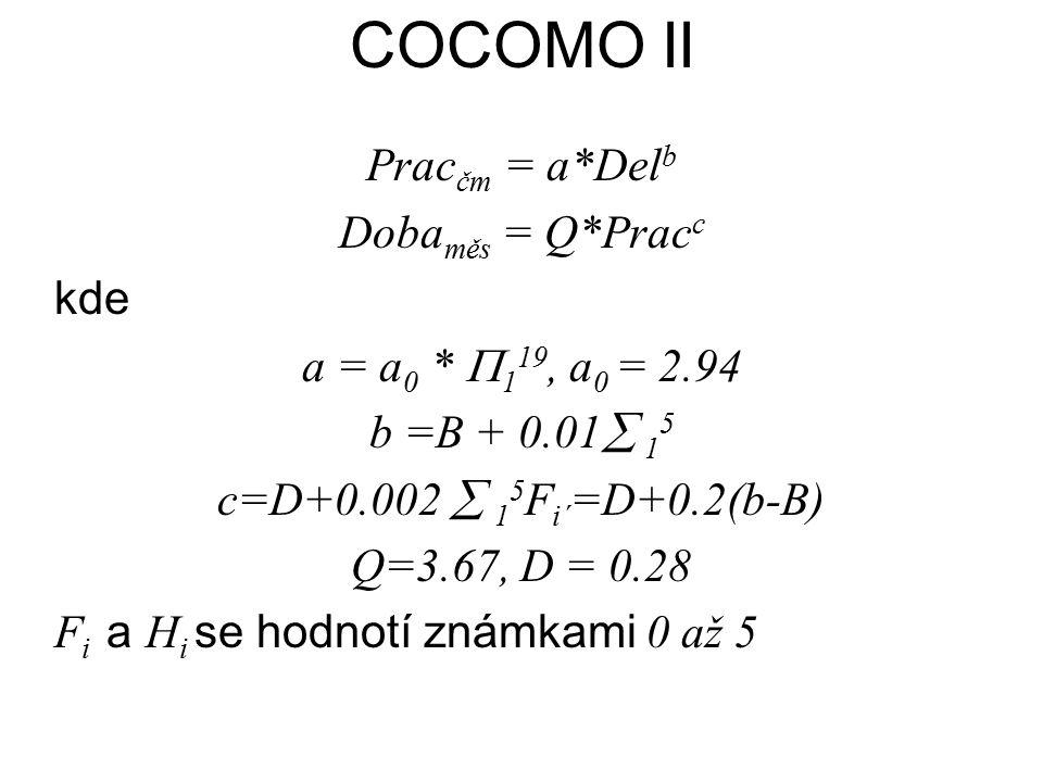 COCOMO II Pracčm = a*Delb Dobaměs = Q*Pracc kde