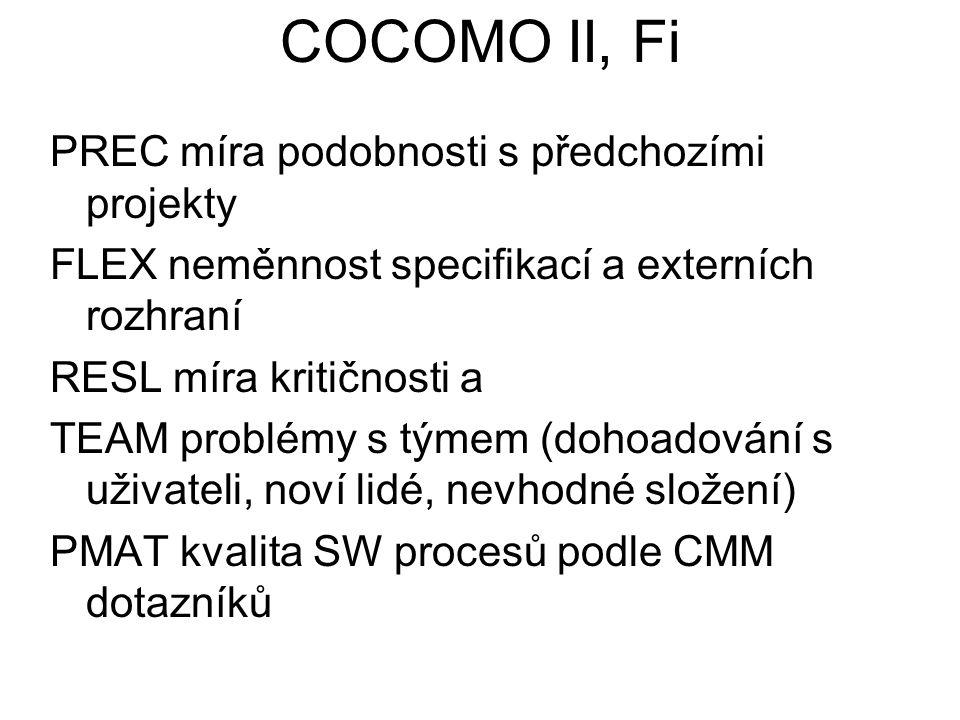COCOMO II, Fi PREC míra podobnosti s předchozími projekty