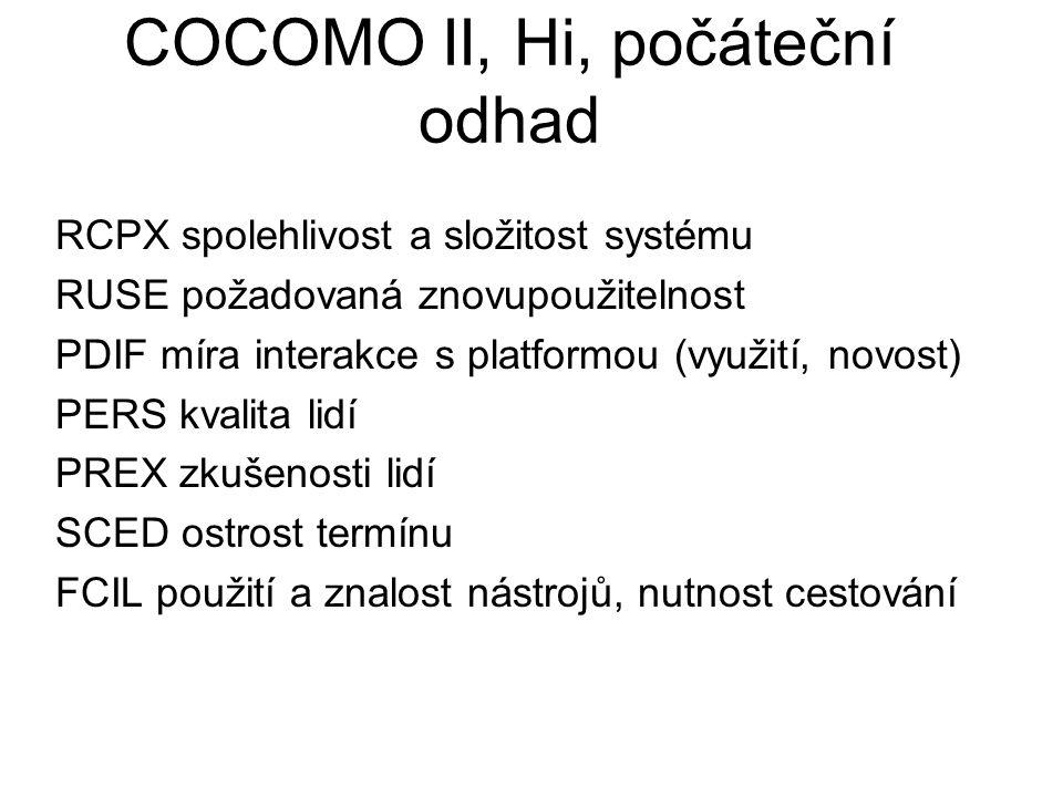 COCOMO II, Hi, počáteční odhad