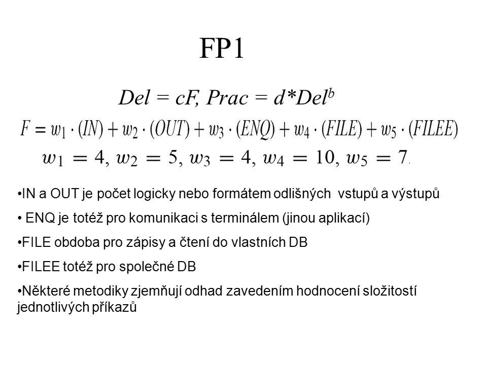 FP1 Del = cF, Prac = d*Delb. IN a OUT je počet logicky nebo formátem odlišných vstupů a výstupů.