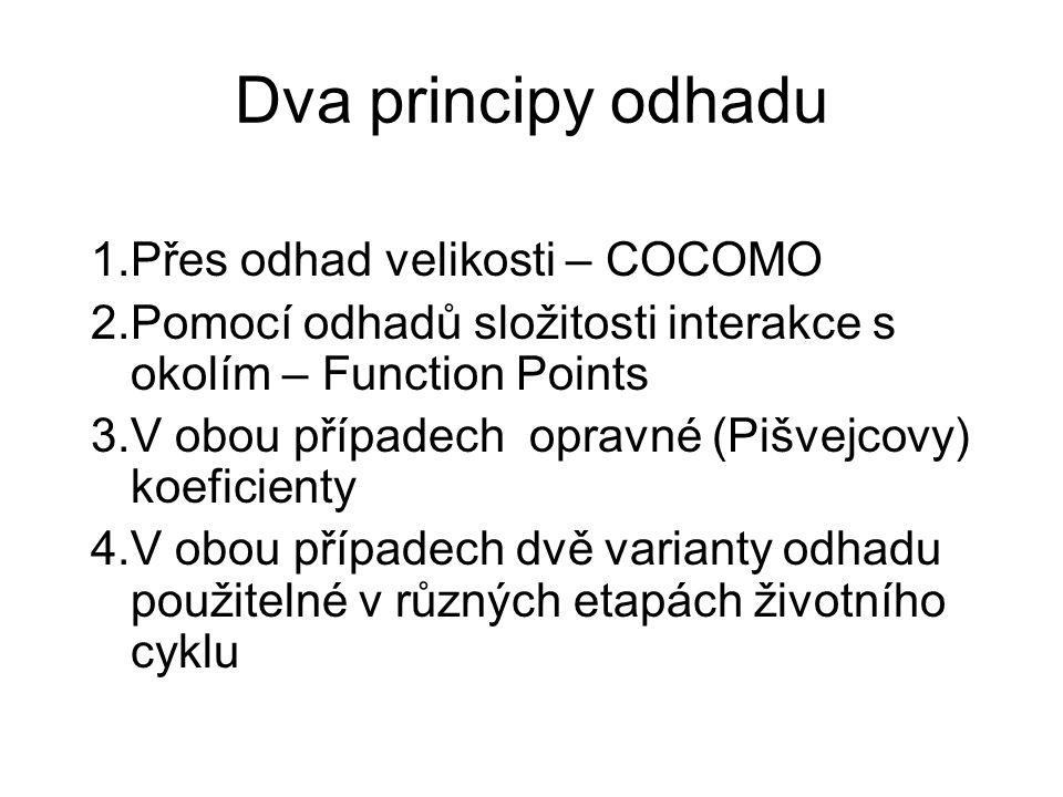 Dva principy odhadu Přes odhad velikosti – COCOMO