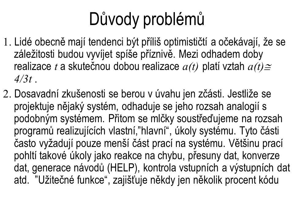 Důvody problémů